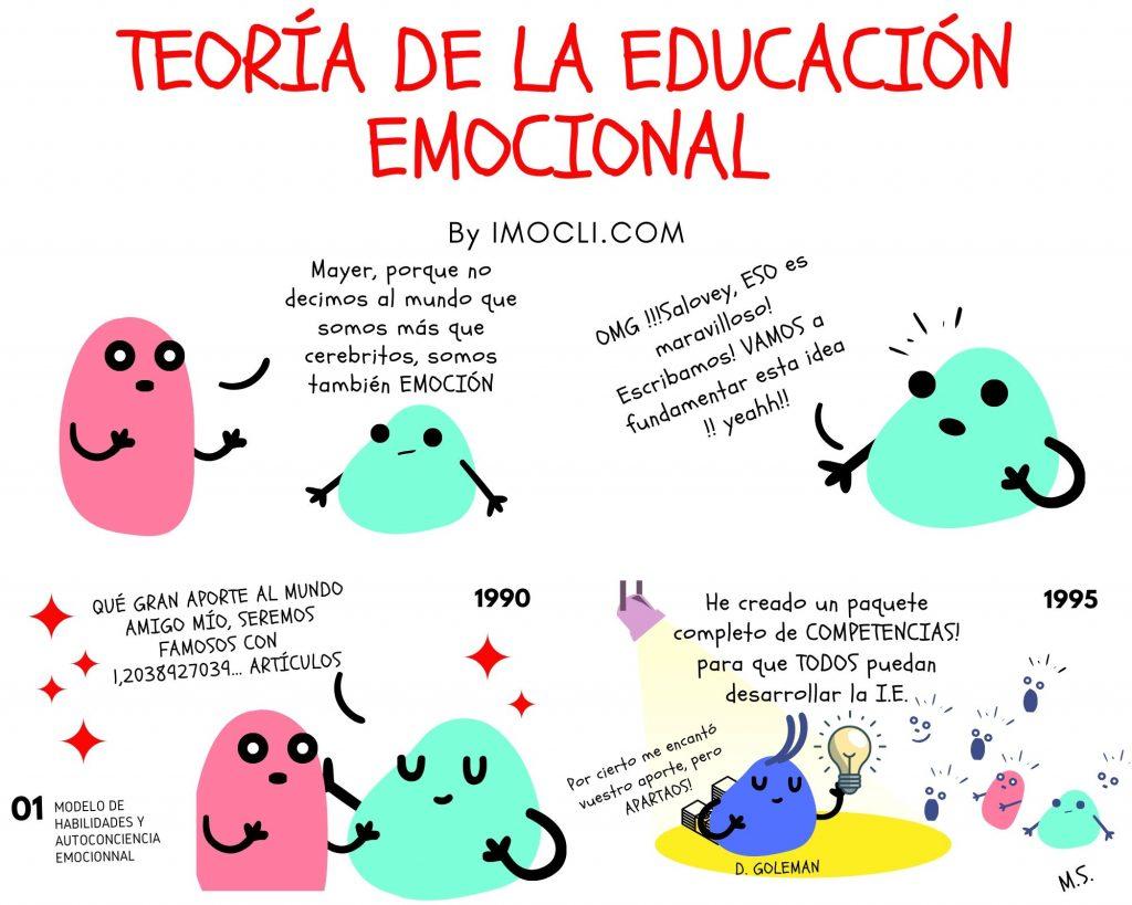 teoria-de -la-educación-emocional